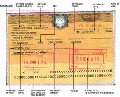 How-To-Obtain-A-Russian-Visa