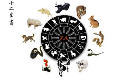 Japanese Zodiac Wheel